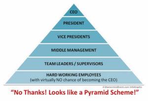 pyramid0621